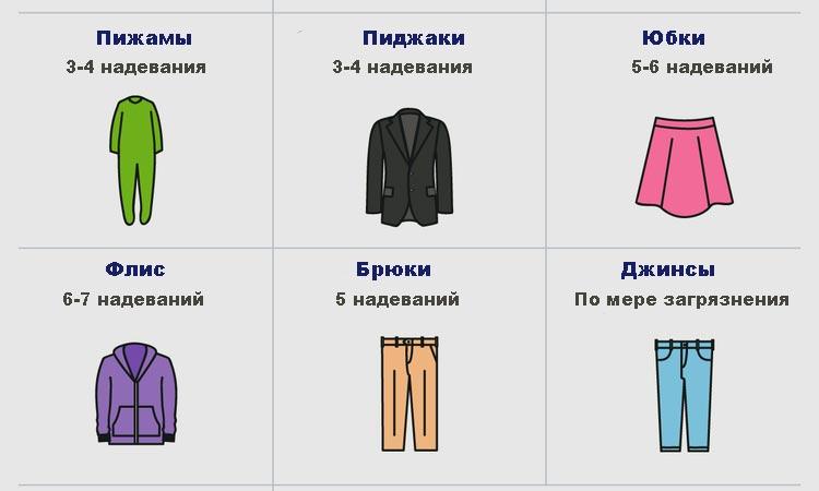Стирка штанов