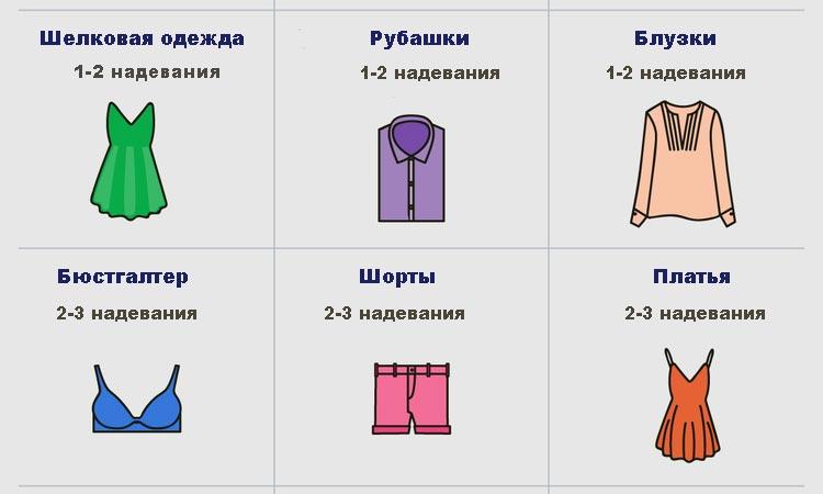 Стирка платьев и рубашек