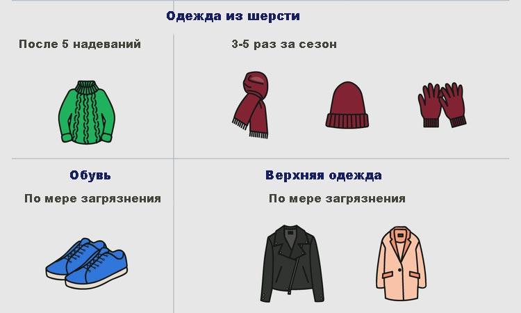Когда стирать верхнюю одежду