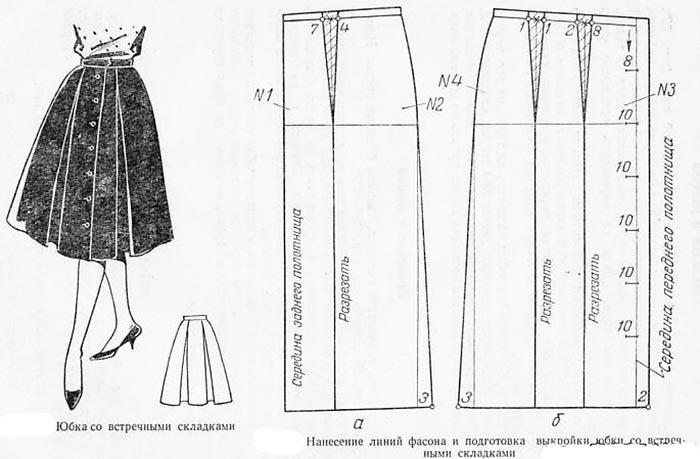 выкройка юбки с встречными складками